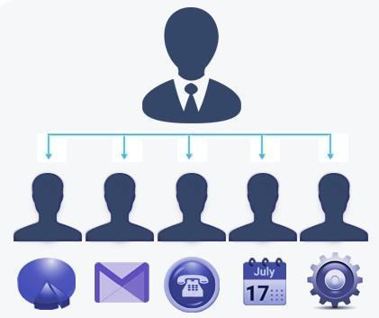Delegación de la responsabilidad en el Cuadro de Mando Integral