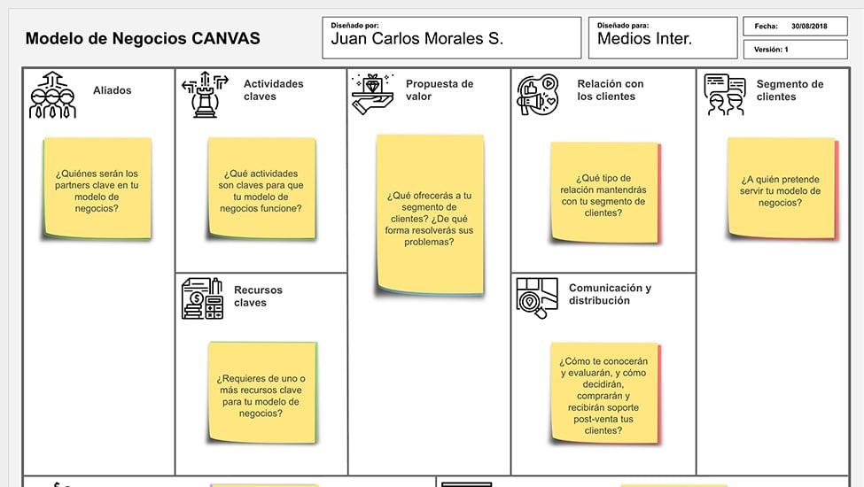 ejemplo-modelo-canvas