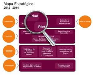 mapa_estrategico_pensemos