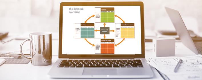¿Qué es un mapa estratégico en el Balanced Scorecard y como se hace?
